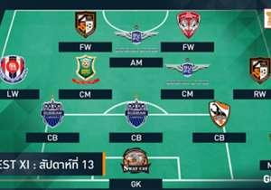 TOYOTA THAI LEAGUE BEST XI ประจำสัปดาห์ที่ 13