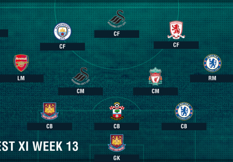 PL Team of the Week 2016-2017 สัปดาห์ที่ 13