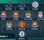 EPL Team Of The Week 2015-2016 สัปดาห์ที่ 1