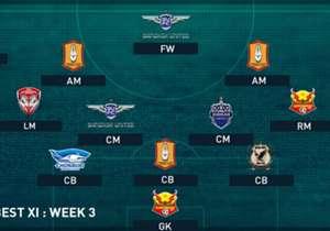 TTL 2017 Best XI : ประจำสัปดาห์ที่ 3