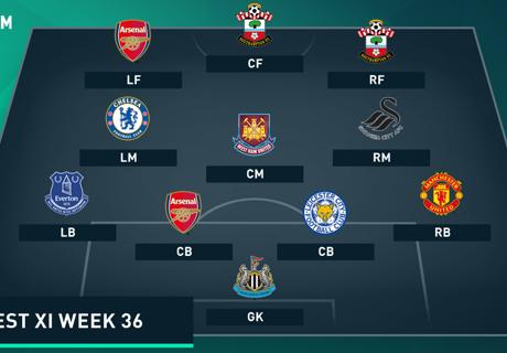 EPL Team Of The Week 2015-2016 สัปดาห์ที่ 36