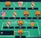 Best XI : ทีมยอดเยี่ยมลาลีกา ฤดูกาล 2014-2015