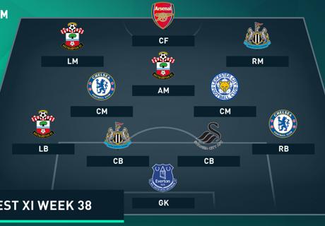 EPL Team Of The Week 2015-2016 สัปดาห์ที่ 38