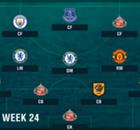PL Team of the Week 2016-2017 สัปดาห์ที่ 24