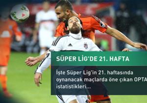 İşte Süper Lig'in 21. haftasında oynanacak maçlarda öne çıkan OPTA istatistikleri...