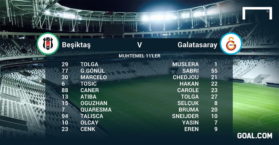 Besiktas Galatasaray PS