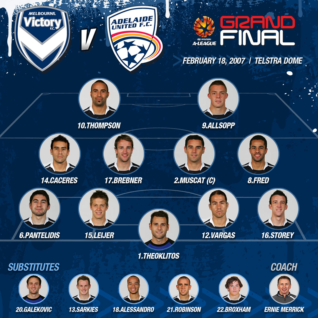 Melbourne Victory's 2007 Grand Final line-up.