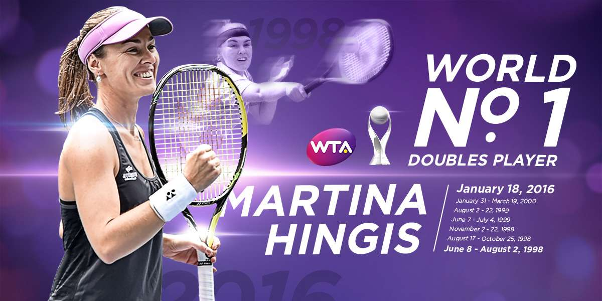 Hingis Joins Mirza As Co-No.1