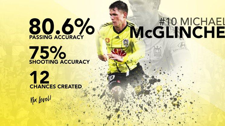 10. Michael McGlinchey