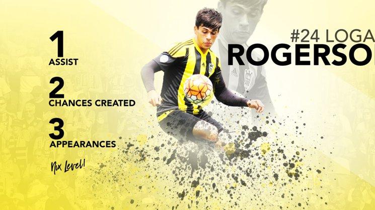 24. Logan Rogerson