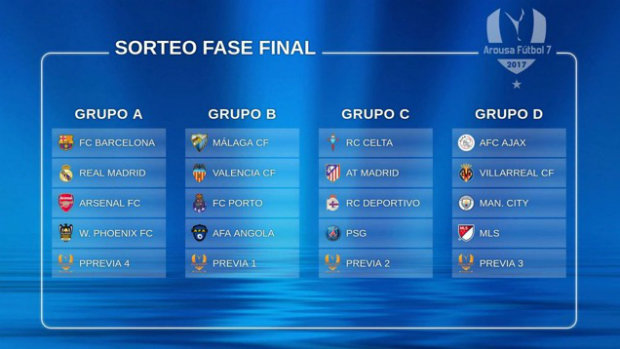 Draw for the Arousa 7 Futbol Tournament with qualifiers yet to be included.