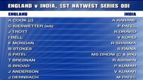 England v India - 1st NatWest Series ODI, India innings