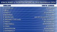 3rd NatWest Series ODI - South Africa innings