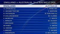 NatWest Series, 2nd ODI - SWALEC Stadium - Australia innings