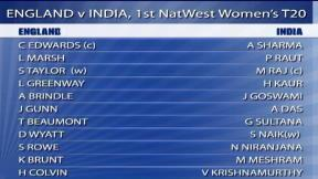 NatWest Women's International T20 - Canterbury - England innings