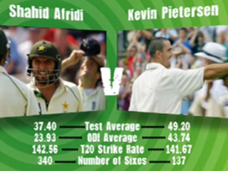 Pietersen v Afridi