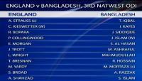 3rd NatWest Series ODI - Edgbaston - England Innings