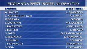NatWest T20 – Trent Bridge - West Indies innings