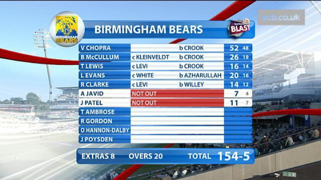 Birmingham Bears V Northamptonshire Steelbacks, Natwest T20 Blast - Birmingham Bears Innings