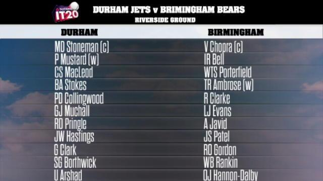 Durham v Birmingham Bears- NatWest T20 Blast, Durham Innings