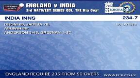 3rd NatWest Series ODI – The Kia Oval - England innings