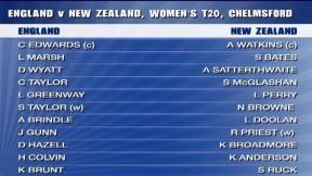 NatWest Women's T20 - Chelmsford