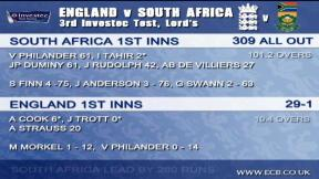 Eng v SA – 3rd Test, Day 2 PM