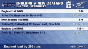 England v New Zealand - 2nd Test Highlights, Day 4 AM