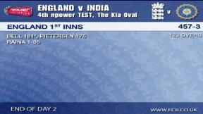 4th npower Test - The Kia Oval - Day 3 morning
