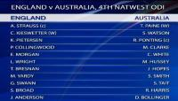 4th NatWest ODI - The Brit Insurance Oval - Australian Innings
