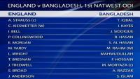 1st NatWest ODI - Trent Bridge - Bangladesh Innings
