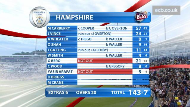 Hampshire v Somerset - NatWest T20 Blast, Hampshire Innings