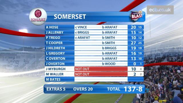 Hampshire v Somerset - NatWest T20 Blast, Somerset Innings