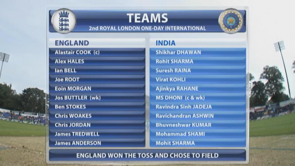 England v India, 2nd ODI, India innings