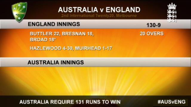 Australia v England: 2nd T20 International, Melbourne – Australia Innings