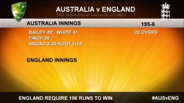 Australia v England: 3rd T20 International, Sydney – Australia Innings