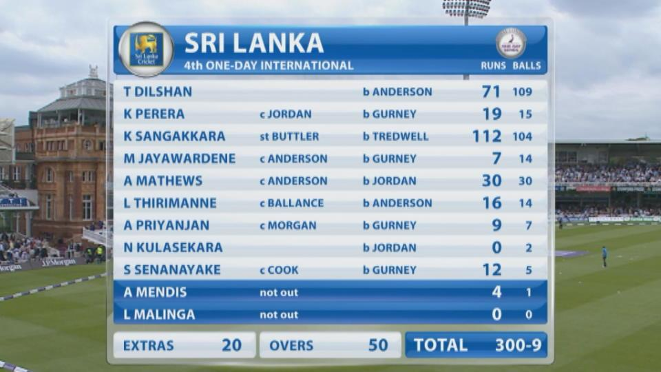 England v Sri Lanka - 4th ODI - England innings