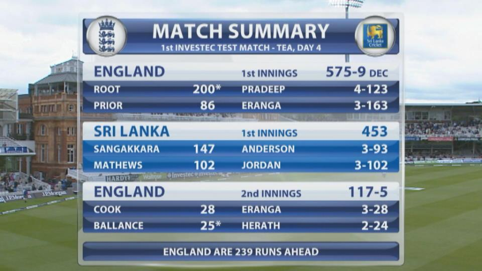 England v Sri Lanka, Day 4, evening session