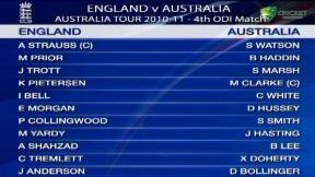 4th ODI - Adelaide Oval - England innings