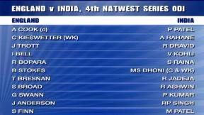 4th NatWest Series ODI – Lord's - India innings