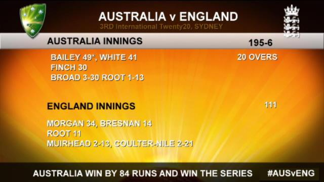 Australia v England: 3rd T20 International, Sydney – England Innings
