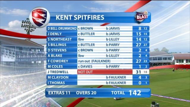 Kent Spitfires v Lancashire Lightning- NatWest T20 Blast, Kent Spitfires Innings