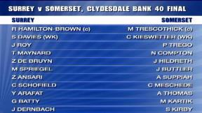 Clydesdale Bank 40 - Somerset innings