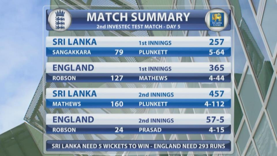 England v Sri Lanka, 2nd Test, Day 5 morning session
