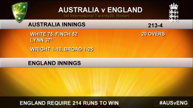Australia v England: 1st T20 International, Hobart – England Innings