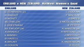 England Women v New Zealand - Derby