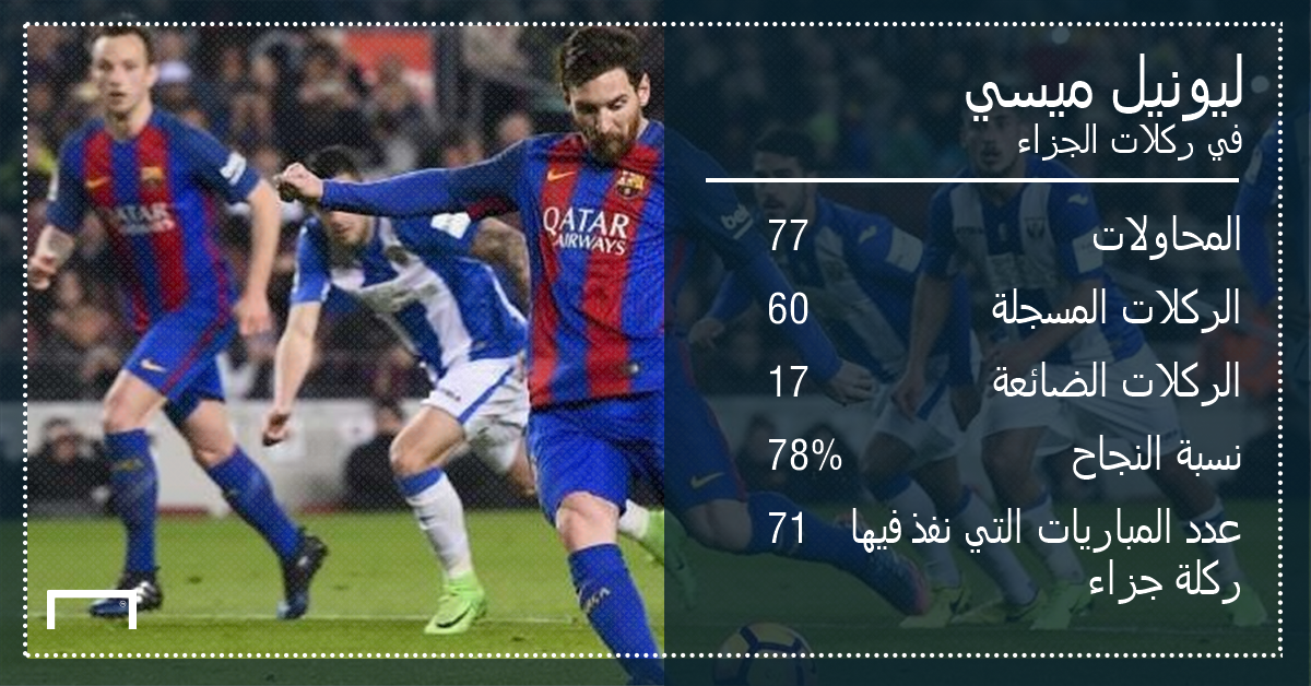 Arabic only - messi penalties