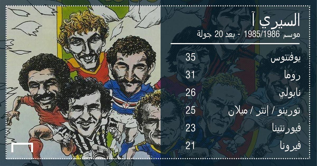 Serie a 19851986 (Goal Arabic-Hussein Mamdouh).png