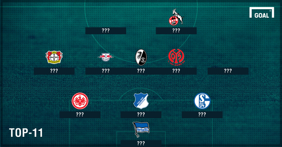 GFX Bundesliga Top-11 9 Spieltag