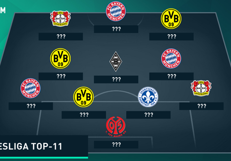 Goal's Bundesliga Team of the Season